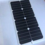 La maggior parte del comitato solare flessibile solare popolare 18V della pila 27W di Sunpower