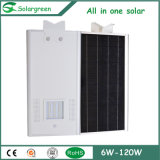 Tutti in un indicatore luminoso solare della lampada LED di illuminazione di energia solare