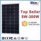 poly panneau solaire 100W mono avec la bonne qualité et l'usine compétitive directement à l'Australie, à la Russie, au Pakistan, à l'Afghanistan, à l'Iran, au Nigéria et à l'Inde etc.