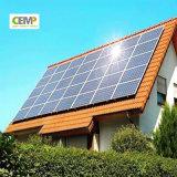 Comitato solare 3W, 5W, 10W, 20W 30 50W 80W di Cemp Polycrystralline misura per le applicazioni residenziali