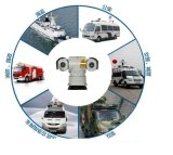 камера CCTV IP PTZ лазера HD ночного видения 5W CMOS 500m сигнала 20X