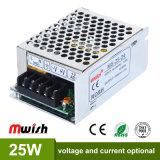 2017 neue Mini25w Gleichstrom-Versorgung mit RoHS Cer-Zustimmung (MS-25-24)