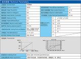 Asse di rotazione manuale del cambiamento dello strumento dell'asse di rotazione 80000rpm di CNC di alta precisione