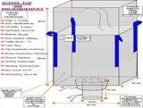 De Maagdelijke pp Materiële Grote Zakken van 100% voor Micro- Kiezelzuur