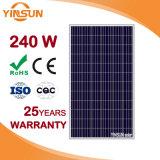 el panel solar polivinílico 240W para el sistema del picovoltio
