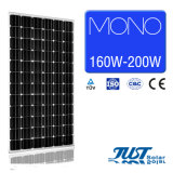 支持できるエネルギーのための200Wモノラル太陽電池パネル