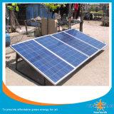 100W steuern Gebrauch weg vom Rasterfeld-SolarStromnetz automatisch an