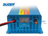 Suoer de almacenamiento del cargador de batería 50A cargador de batería de 12V (MA-1250E)