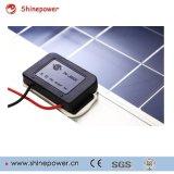 50 vatios 12 voltios de panel solar Semi-Flexible polivinílico para el barco de rv