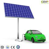 Comitato solare monocristallino rinnovabile 110W, 140W, 150W, 190W misura bene per i veicoli solari