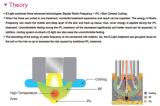 고품질 IPL/RF/E 빛 머리 Remova 심미적인 장치