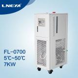 Устройство охлаждения системы охлаждения двигателя циркуляционного FL-0700 (ч)