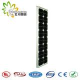 prix d'usine!!B Style 50W/IP65,intégré toutes dans une rue lumière LED solaire!!Corps Humain de l'induction infrarouge!!jardin extérieur/mur/cour/Pathway/lampe de l'autoroute