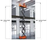 Ascensor Plataforma móviles trabajo aérea de tijera eléctrica (DC motor de accionamiento)