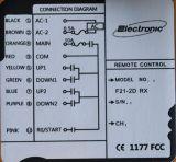 F21-2Dの橋クレーンのための長距離の二重速度産業無線の無線リモート・コントロールスイッチ(起重機の押しボタンスイッチ)