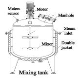 Serbatoio mescolantesi del riscaldamento di vapore