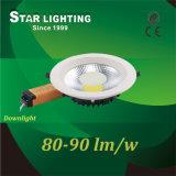 Теплый белый Холодный белый цвет освещения CCT 2,5 дюйма 3 дюйма 5 дюйма 8-дюймовый светодиодный индикатор початков затенения