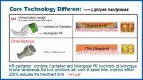 De Cavitatie van de Ultrasone klank van de Cavitatie van Lipo en van de Cavitatie 40k Herz van de Laser van het Vermageringsdieet van rf