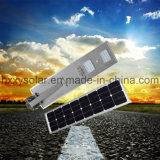 IP65 de zonne Aangedreven Openlucht ZonneStraatlantaarn van de Verlichting