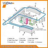 L'alluminio profila la riga di rivestimento della polvere