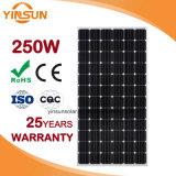 el panel solar 250W con la aprobación de la ISO para las aplicaciones públicas