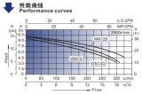 Badewanne Pump (WN) mit CE TÜV geprüft