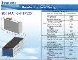 De Batterij van het Lithium van Samsung van de hoge Energie en van de Dichtheid 3.7V 94ah