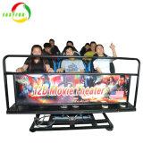 7D-Interactive Cinema оборудование с помощью шприца для съемки
