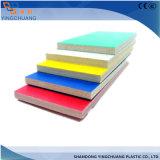 Красочный лист из ПВХ пластика системной платы