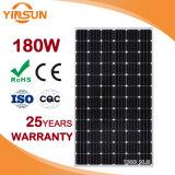Panneau solaire monocristallin direct de la vente 180W d'usine pour solaire