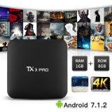 PROAndroid Tx3 Fernsehapparat-Kasten mit Amlogic S905X 1GB RAM/8GB ROM-gesetztem Spitzenkasten Kodi voll einprogrammiert Support 4K 1080P, 2.4GHz WiFi.