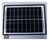 Classific um painel solar para a iluminação ao ar livre