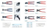 Конец Nonslip Plier разреза, ручки, полезным рабочего инструмента