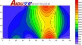 [فلوإكس-غت] مقياس مغنطيسيّة ثروة علم الآثار مكشاف نوع ذهب مكشاف