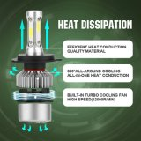 Farol automotriz do diodo emissor de luz da ESPIGA de S2 H4