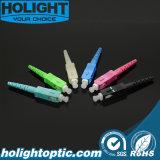 Différents types de connecteurs de fibre pour le Sc