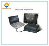 Casa potente del sistema di energia solare di fuori-Griglia 300W con alta efficienza