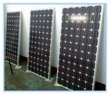photo-voltaisches elektrisches Solarmodul 300W für PV-System