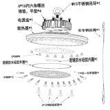 Luz industrial de la bahía del UFO LED de la cubierta IP65 150W del alto lumen alta