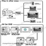 HD de miniCamera van de Zwarte doos DVR/Dashboard van de Auto/de Camera van het Registreertoestel van de Auto voor Auto DVD