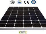 Comitato solare monocristallino sicuro 290W fatto domanda per i sistemi affidabili di energia solare