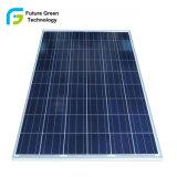 150Wによってはライトのための太陽エネルギーシステム多結晶性パネルが家へ帰る