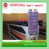 110V Bateria de níquel cádmio / Bateria recarregável / Bateria Ni-CD Kpm300 para subestação