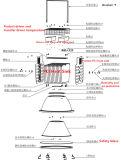 800W IP68 SMD ébrèche la lumière d'inondation optique de la lentille de contact DEL