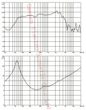 GW-108na Spreker van het Woofer van het Neodymium van 10 Duim de Professionele