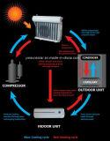 Condizionatore solare ibrido fissato al muro di alta efficienza con modo ed il disegno elegante