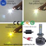 Fabricante gt9 para coche faro H4 LED de Lightech