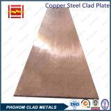 電気アーク炉の銅の鋼鉄覆われた版