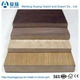 Mélamine MDF à haute brillance / UV-Revêtu pour meubles / Cabinet