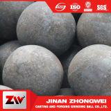 Mejor forjado en caliente Rooling bolas bolas de acero forjado B3